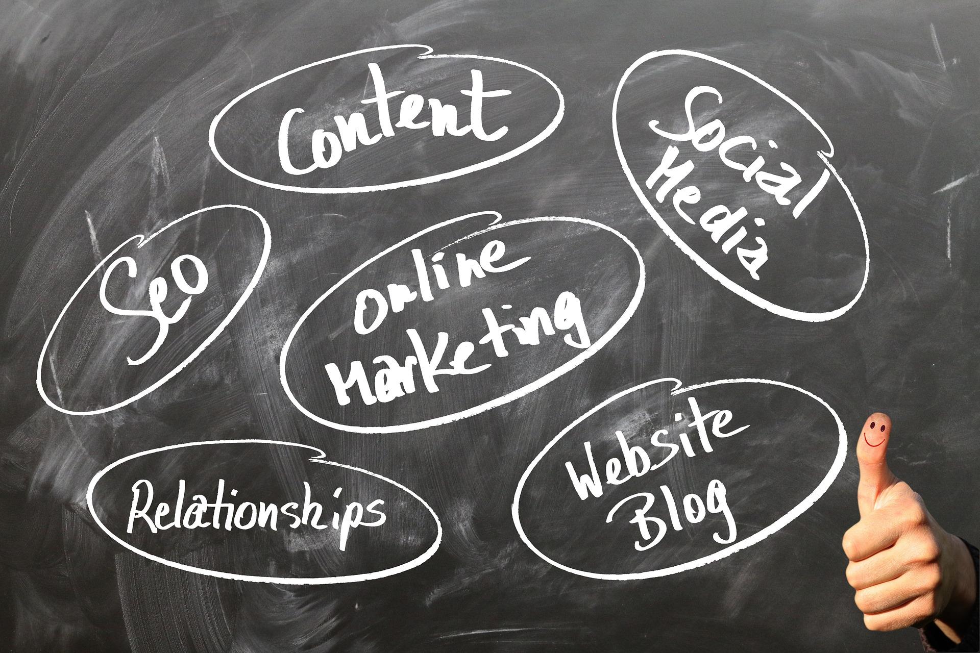 Warum ist Online Restaurant Marketing wichtig?